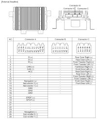 2005 kia rio stereo wiring diagram wiring diagram 2007 kia soo wiring diagram diagrams