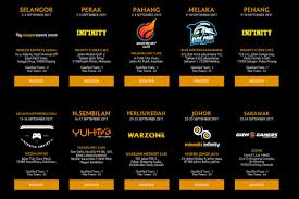 malaysia esports league offers big prize pool best in slot