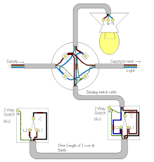 tz uk forums Wiring Diagram For Two Way Light Switch Photo Album Wiring Three-Way Switches with Two Lights