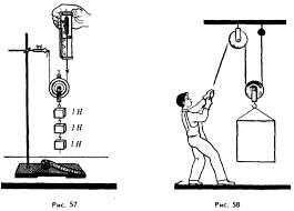 Блок Физика Выигрыш в силе при использовании блока