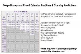 Tokyo Disneyland Crowd Calendar 2019 Tdr Explorer