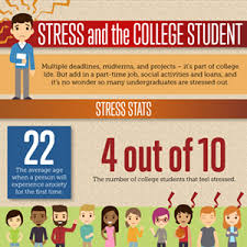 stress and the college student affordable schools stress and college student igthumb
