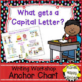 Capital Letter Anchor Chart Capital Letter Chart Worksheets Teaching Resources Tpt