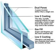 dual pane window repair replacement installation