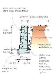 masonry retaining wall design nz