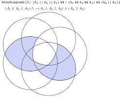 4 Circle Venn Diagram Template Four Circle Ven Diagram Great Installation Of Wiring Diagram