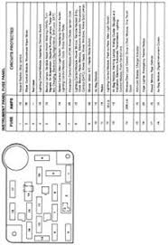 mercury grand marquis fuse box layout basic guide wiring diagram \u2022 2004 Grand Marquis Fuse Box Location Diagram at 2004 Grand Marquis Fuse Box Diagram Lay Out