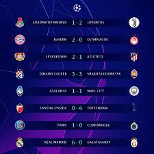 ยูฟ่า แชมเปียนส์ลีก | UEFA Champions League 2019-2020