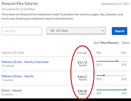 if you want to realistic expectation as to what you can expect for a salary there is no better place to look than glassdoor where people can post