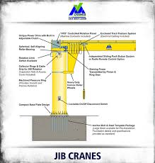 Jib Crane Base Plate Design Pin By V M Engineers On Crane Spares Services Safety
