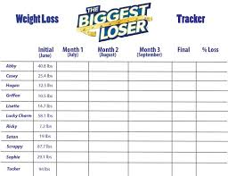 28 Images Of Weight Loss Log Template Leseriail Com Printable Chart