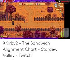 Stardew Valley Chart Song Ders Theme Requested By Xkirby2 Mick Gord Sat 20 320