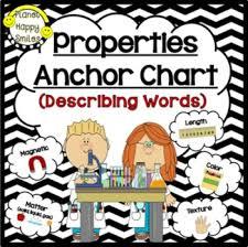 Properties Of Matter Anchor Chart Properties Of Matter Anchor Chart
