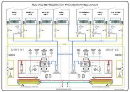 heatcraft refrigeration wiring diagrams images refrigeration piping i here are the piping basics achr news