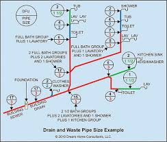typical bedroom wiring diagram on typical images free download Typical Home Wiring Diagram typical bedroom wiring diagram 15 diagrams of a three bedroom house wiring room circuit typical house wiring diagrams