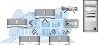 sonos time to get a bigger house just a peek ipodobserver sonos built in ceiling speakers at Sonos House Diagram
