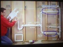 85 great awesome kitchen sink drain height also how to install double plumbing diagram and marvelous mats with hole in splendid small bathroom vessel