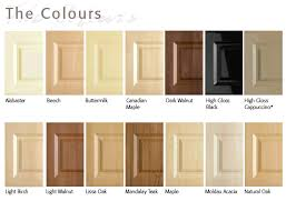 replacement kitchen door fronts kitchen cabinet replacement doors icontrall for