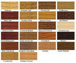 wood colored paintBest 20 Deck stain colors ideas on Pinterestno signup required