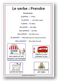 French Verb Chart Faire French Irregular Verb Prendre School Poster With