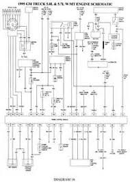 chevy suburban radio wiring diagram images radio wiring 95 chevy suburban radio wiring diagram 95 circuit wiring