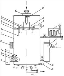 способ производства пива - патент РФ 2423417 - Третьяк ...