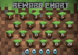 Minecraft Sticker Chart Minecraft Dirt Reward Chart