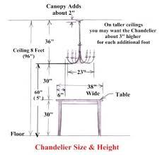 chandeliere for dining room table light above home design height best set 100 surprising chandelier size