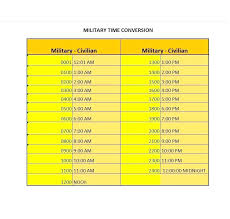 time chart template printable military time chart template charter email careeredge info