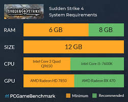 Sudden Strike 4 System Requirements Can I Run It