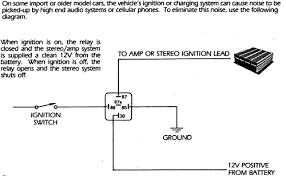 wiring diagram for automotive relay the wiring diagram standard relay wiring diagram simple drawing showing the wiring diagram