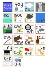 Free interactive exercises to practice online or download as pdf to print. 60 Phonics Ideas Phonics Teaching Phonics Phonics Words