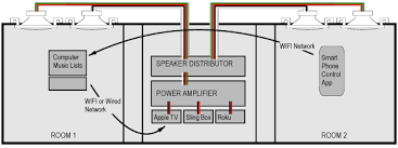 jvc kd r610 wiring diagram wiring diagrams tarako org Jvc Kd S37 Wiring Diagram wiring whole house audio wiring diagram jvc kd-s37 wiring diagram