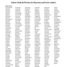 Power Words For Resume Resume Power Words Wonderful Verbs By Chefseanmd T100g100rvoc Cake 8