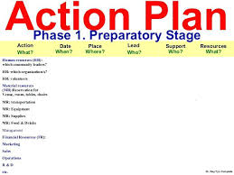 Example Of Action Plan Template Gorgeous Download Action Plan Template For Free Community Development Example