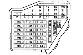 volkswagen jetta or golf fuse diagram for 1999 and newer 2002 jetta fuse box diagram 2002 Jetta Fuse Box #22