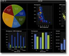 Visual Analytics New Sas Visual Analytics Certification Launched