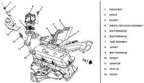 wiring diagram moreover lt1 egr valve location on egr valve location fuse box diagram moreover egr sensor on a 2001 ford focus on 1966 wiring diagram moreover lt1 egr valve location on egr valve location