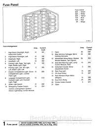 audi wiring diagram a6 the structural wiring diagram • main wiring diagram index wd 01 pages 01 17 audi 100 a6 1992 rh wiki bentleypublishers