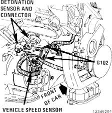 92 buick regal sensors fuel pressure throttle body the injectors graphic