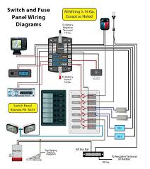 boat wiring fuse box wiring get image about wiring diagram