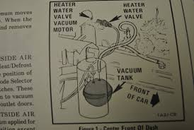anybody got a vacuum diagram gbodycentral com hope this diagram helps some