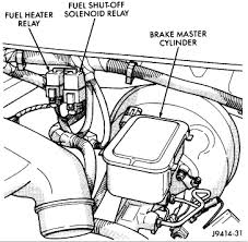 1997 dodge ram 1500 fuel pump wiring diagram 1997 dodge ram fuel pump replace dodge image about wiring on 1997 dodge ram 1500 fuel
