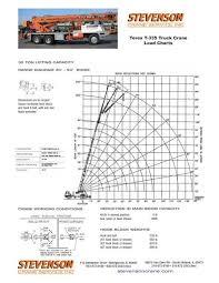Terex T 335 Truck Crane Load Charts