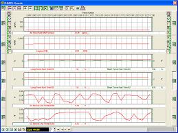 Oxygen Sensor Voltage Codes Part 2 Technician Academy