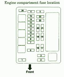 similiar 05 mustang fuse box diagram keywords pics photos need a fuse box diagram for an 05 mustang took cover off