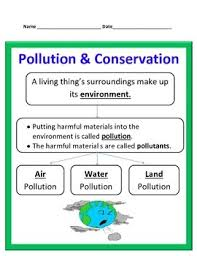 How To Make Chart On Pollution Pollution And Conservation Study Guide Conservation