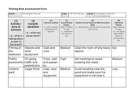 Nice Risk Assessment Templates Inspiration - Examples Professional ...