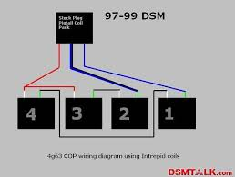coil on plug , cop wiring all in 1 thread ! dsm forums 1998 mitsubishi eclipse wiring diagram at 99 Eclipse Wiring Diagram