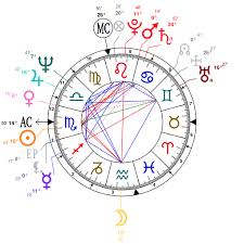 Astrology And Natal Chart Of Neil Young Born On 1945 11 12